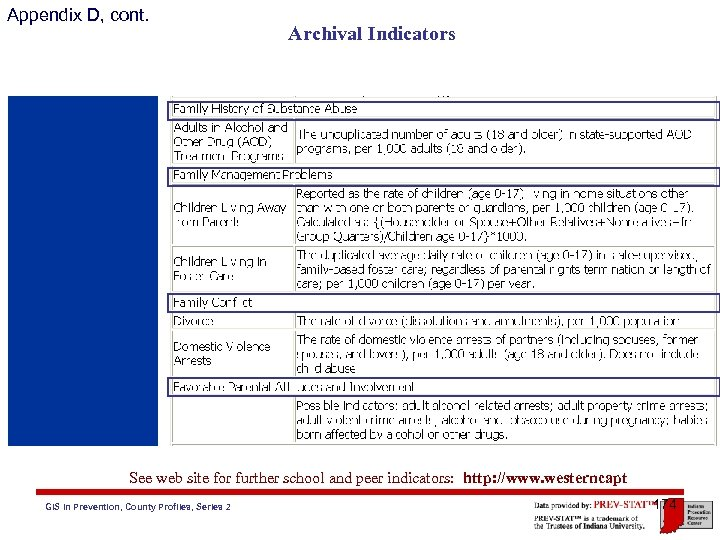 Appendix D, cont. Archival Indicators See web site for further school and peer indicators: