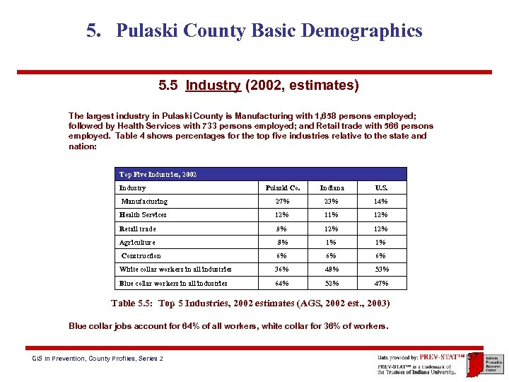 5. Pulaski County Basic Demographics 5. 5 Industry (2002, estimates) The largest industry in