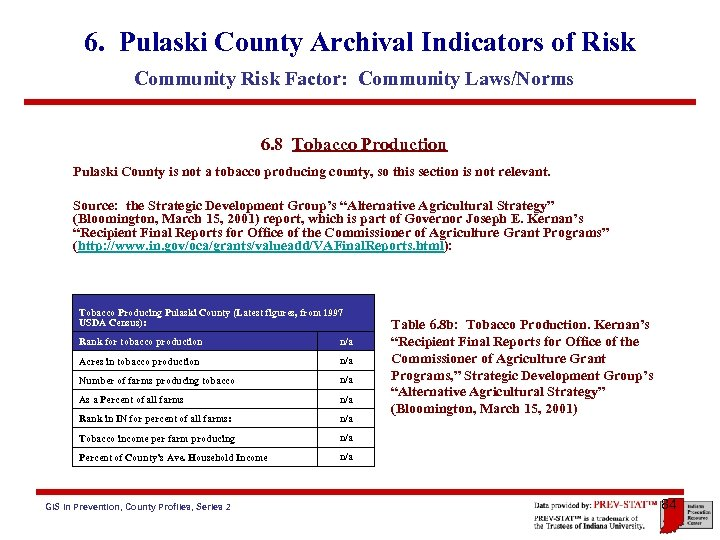 6. Pulaski County Archival Indicators of Risk Community Risk Factor: Community Laws/Norms 6. 8