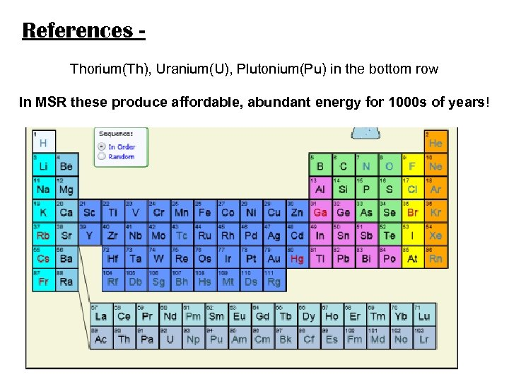 References Thorium(Th), Uranium(U), Plutonium(Pu) in the bottom row In MSR these produce affordable, abundant
