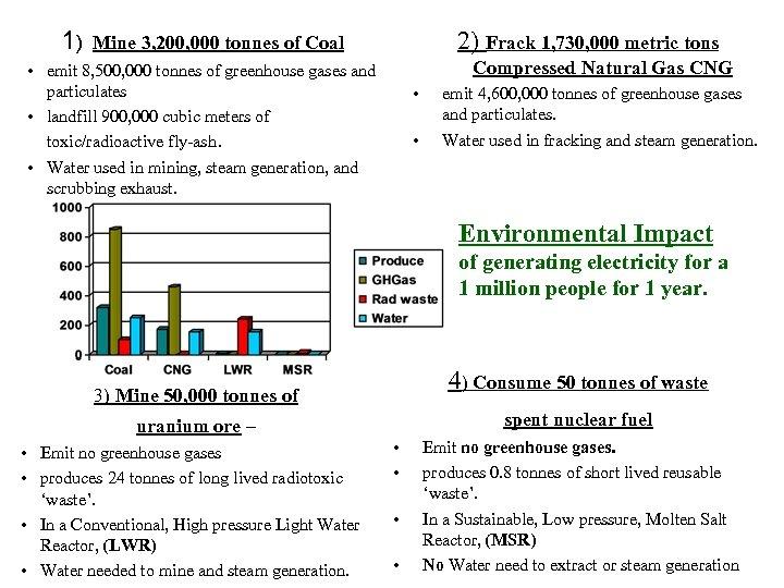 1) Mine 3, 200, 000 tonnes of Coal 2) Frack 1, 730, 000 metric
