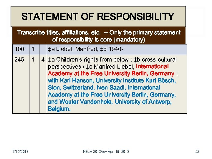 STATEMENT OF RESPONSIBILITY Transcribe titles, affiliations, etc. -- Only the primary statement of responsibility