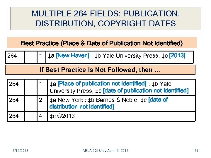 MULTIPLE 264 FIELDS: PUBLICATION, DISTRIBUTION, COPYRIGHT DATES Best Practice (Place & Date of Publication