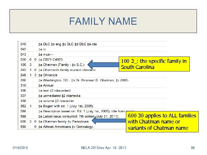 FAMILY NAME 100 3_: the specific family in South Carolina 600 30 applies to