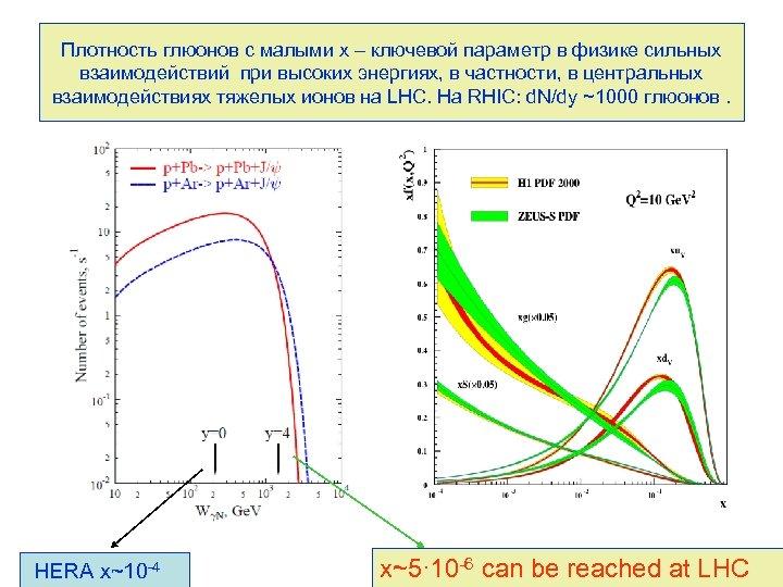 Плотность глюонов с малыми х – ключевой параметр в физике сильных взаимодействий при высоких