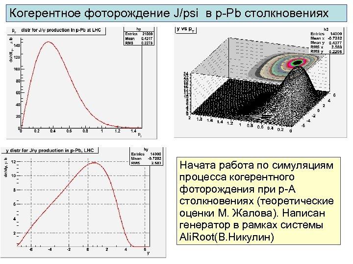 Когерентное фоторождение J/psi в p-Pb столкновениях Начата работа по симуляциям процесса когерентного фоторождения при