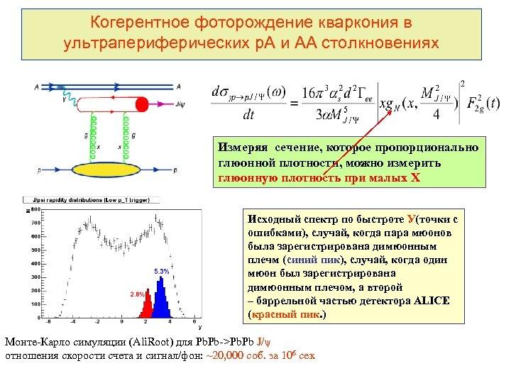 Когерентное фоторождение кваркония в ультрапериферических p. A и АА столкновениях Измеряя сечение, которое пропорционально
