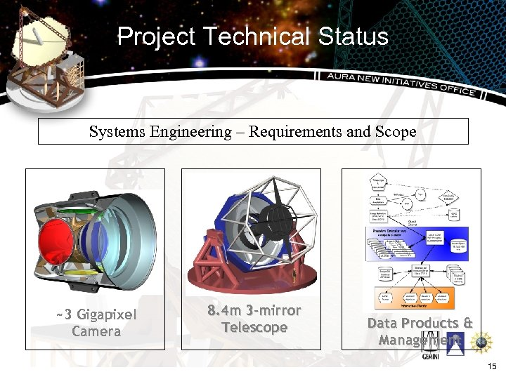 Project Technical Status Systems Engineering – Requirements and Scope ~3 Gigapixel Camera 8. 4