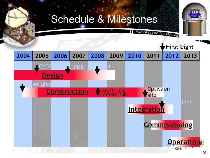 Schedule & Milestones First Light 2004 2005 2006 2007 2008 2009 2010 2011 2012