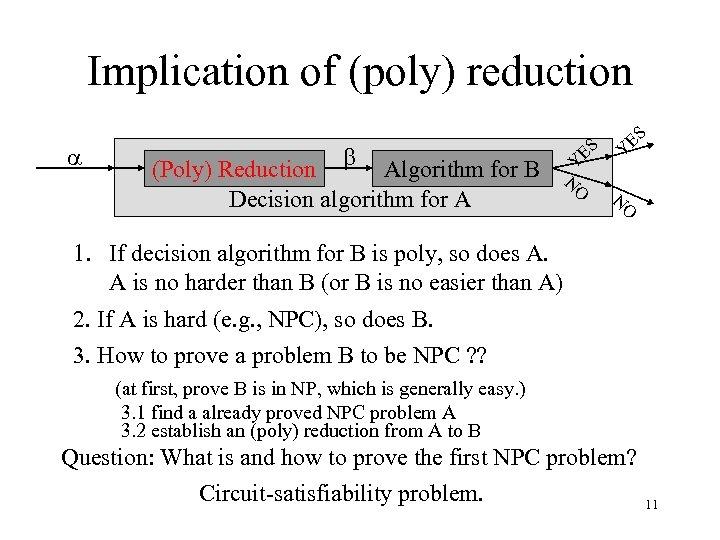 ES Y O N (Poly) Reduction Algorithm for B Decision algorithm for A Y