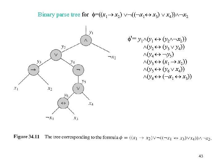 Binary parse tree for =((x 1 x 2) (( x 1 x 3) x