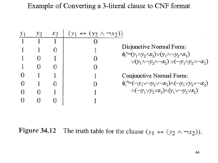 Example of Converting a 3 -literal clause to CNF format Disjunctive Normal Form: i'=(y