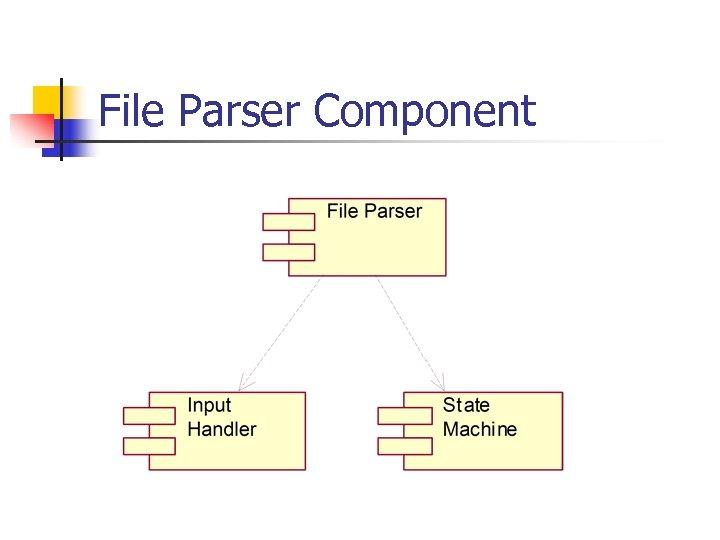 File Parser Component