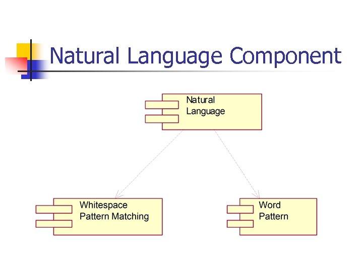 Natural Language Component