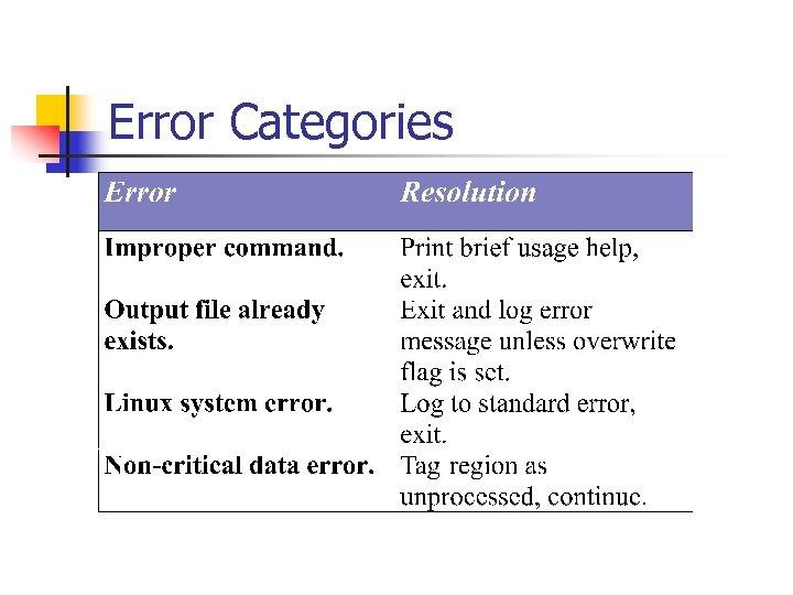 Error Categories