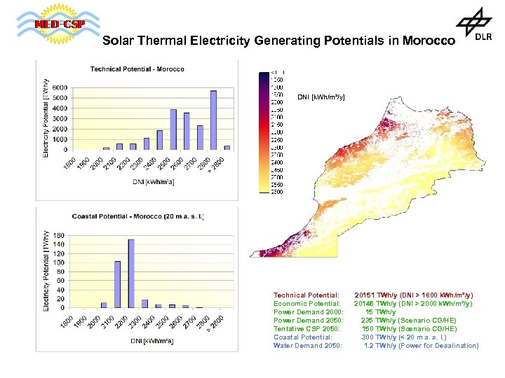 Solar Thermal Electricity Generating Potentials in Morocco DNI [k. Wh/m²/y] Technical Potential: Economic Potential: