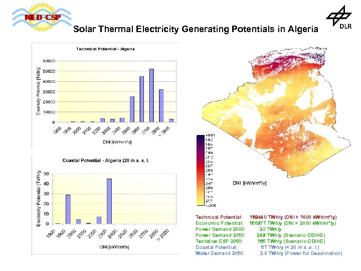 Solar Thermal Electricity Generating Potentials in Algeria DNI [k. Wh/m²/y] Technical Potential: 169440 TWh/y