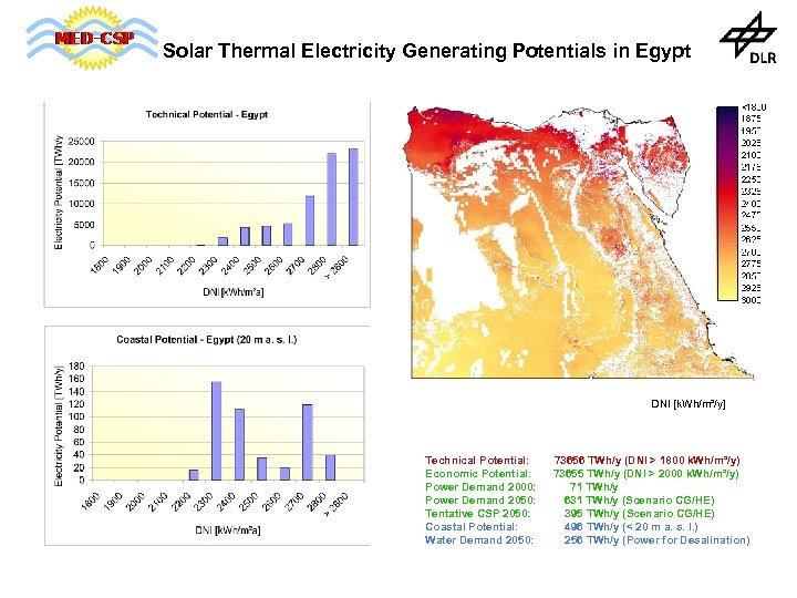 Solar Thermal Electricity Generating Potentials in Egypt DNI [k. Wh/m²/y] Technical Potential: Economic Potential: