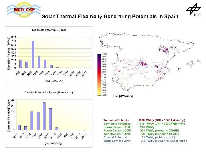Solar Thermal Electricity Generating Potentials in Spain DNI [k. Wh/m²/y] Technical Potential: Economic Potential: