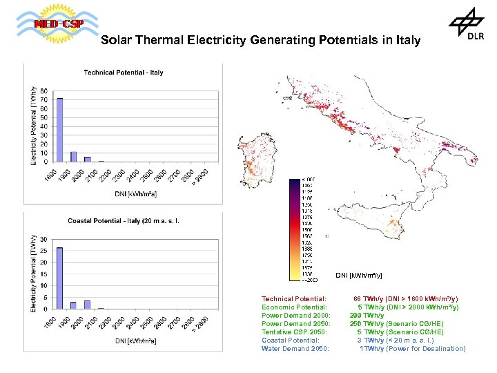 Solar Thermal Electricity Generating Potentials in Italy DNI [k. Wh/m²/y] Technical Potential: Economic Potential: