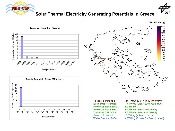 Solar Thermal Electricity Generating Potentials in Greece DNI [k. Wh/m²/y] Technical Potential: Economic Potential: