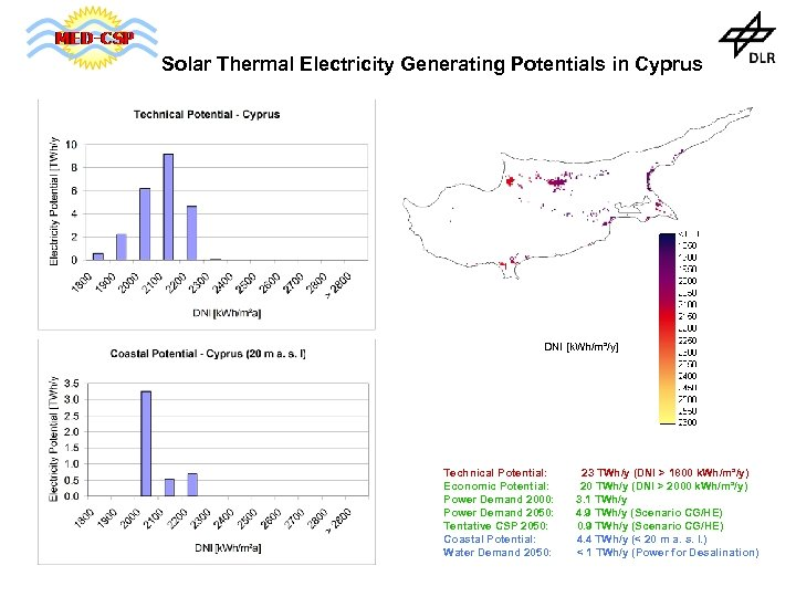 Solar Thermal Electricity Generating Potentials in Cyprus DNI [k. Wh/m²/y] Technical Potential: Economic Potential: