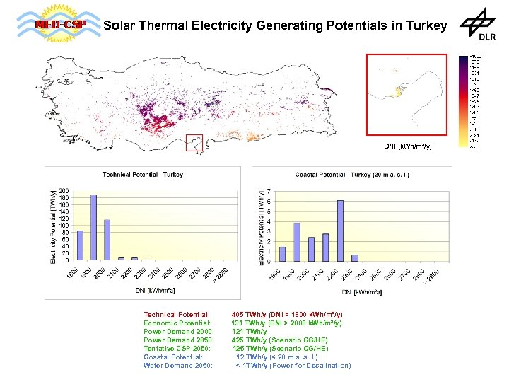 Solar Thermal Electricity Generating Potentials in Turkey DNI [k. Wh/m²/y] Technical Potential: Economic Potential: