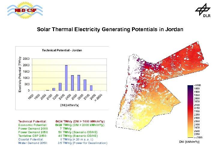 Solar Thermal Electricity Generating Potentials in Jordan Technical Potential: Economic Potential: Power Demand 2000: