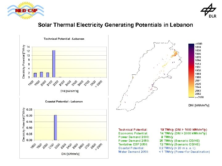 Solar Thermal Electricity Generating Potentials in Lebanon DNI [k. Wh/m²/y] Technical Potential: Economic Potential: