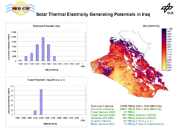 Solar Thermal Electricity Generating Potentials in Iraq DNI [k. Wh/m²/y] Technical Potential: Economic Potential: