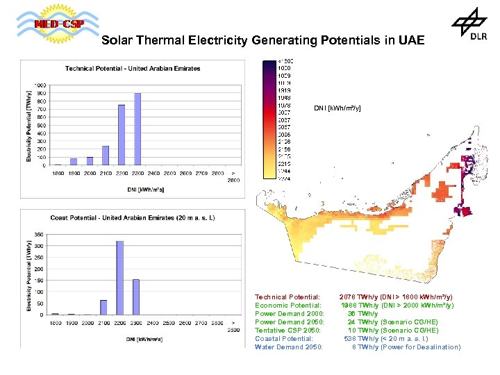 Solar Thermal Electricity Generating Potentials in UAE DNI [k. Wh/m²/y] Technical Potential: Economic Potential: