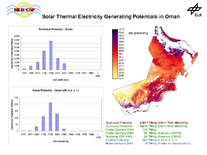 Solar Thermal Electricity Generating Potentials in Oman DNI [k. Wh/m²/y] Technical Potential: Economic Potential: