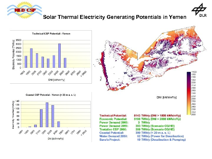 Solar Thermal Electricity Generating Potentials in Yemen DNI [k. Wh/m²/y]