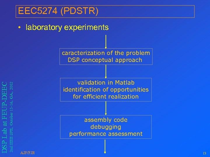 EEC 5274 (PDSTR) • laboratory experiments 2 nd IEEE SPE, October 13 -16, GA,