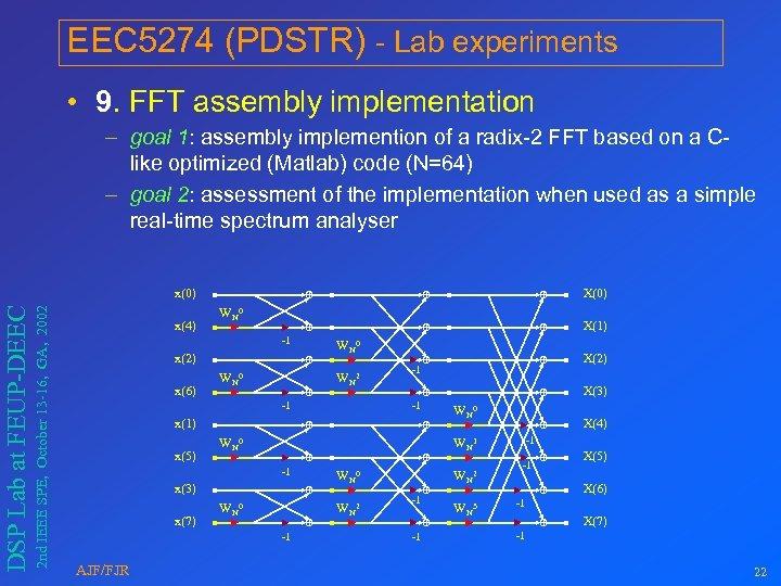 EEC 5274 (PDSTR) - Lab experiments • 9. FFT assembly implementation – goal 1: