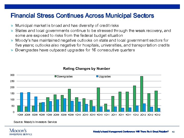 Financial Stress Continues Across Municipal Sectors » Municipal market is broad and has diversity