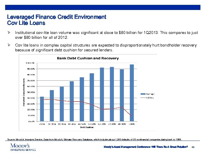 Leveraged Finance Credit Environment Cov Lite Loans Ø Institutional cov-lite loan volume was significant