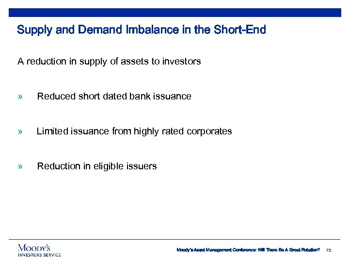 Supply and Demand Imbalance in the Short-End A reduction in supply of assets to