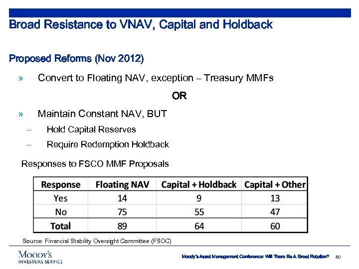 Broad Resistance to VNAV, Capital and Holdback Proposed Reforms (Nov 2012) » Convert to