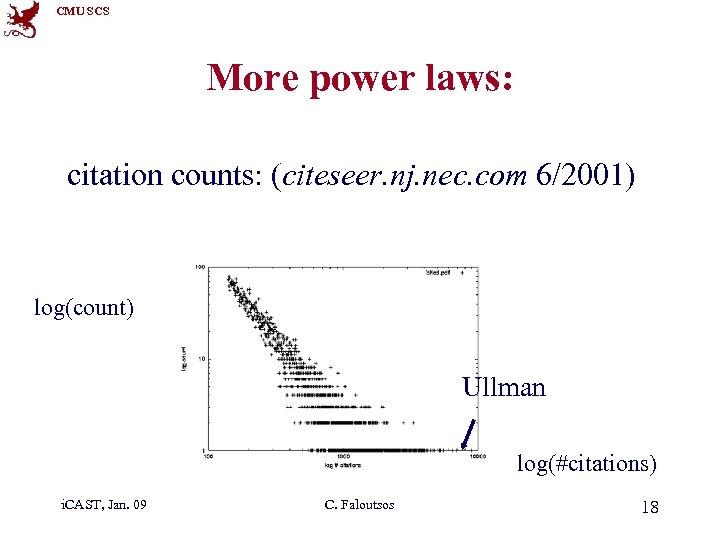 CMU SCS More power laws: citation counts: (citeseer. nj. nec. com 6/2001) log(count) Ullman