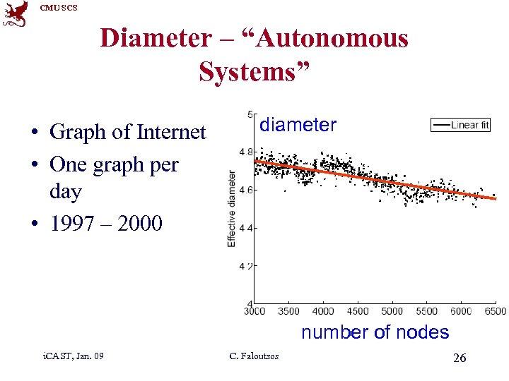 """CMU SCS Diameter – """"Autonomous Systems"""" • Graph of Internet • One graph per"""