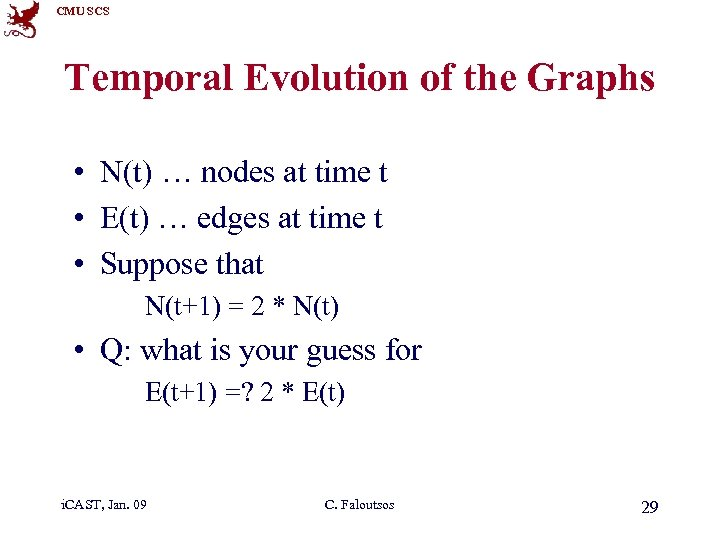 CMU SCS Temporal Evolution of the Graphs • N(t) … nodes at time t
