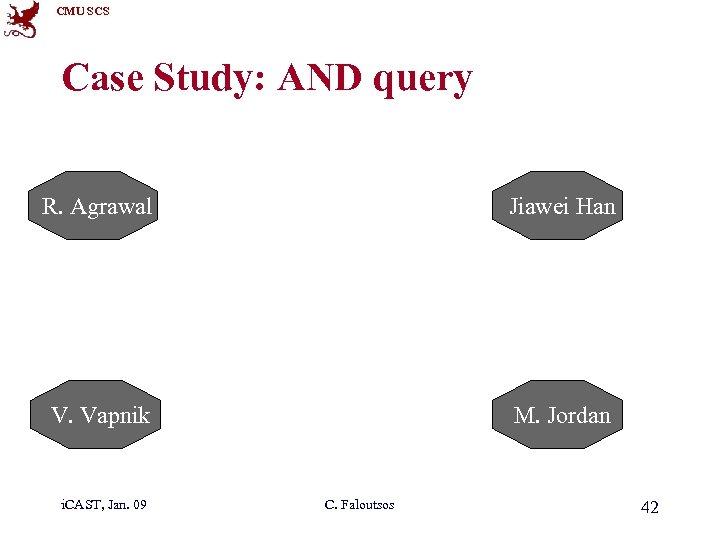 CMU SCS Case Study: AND query R. Agrawal Jiawei Han V. Vapnik M. Jordan