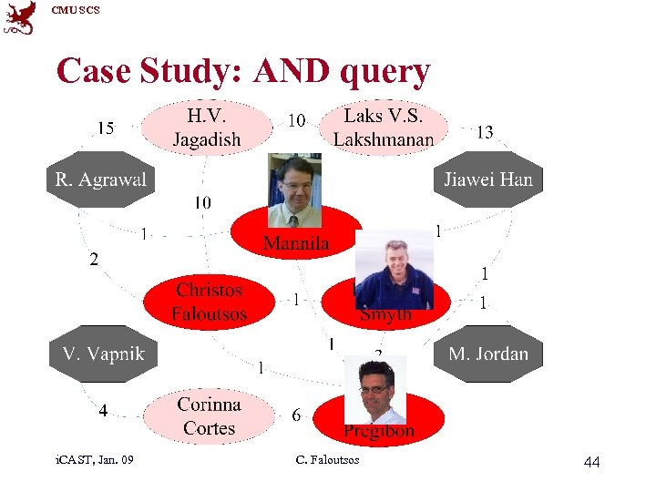 CMU SCS Case Study: AND query i. CAST, Jan. 09 C. Faloutsos 44