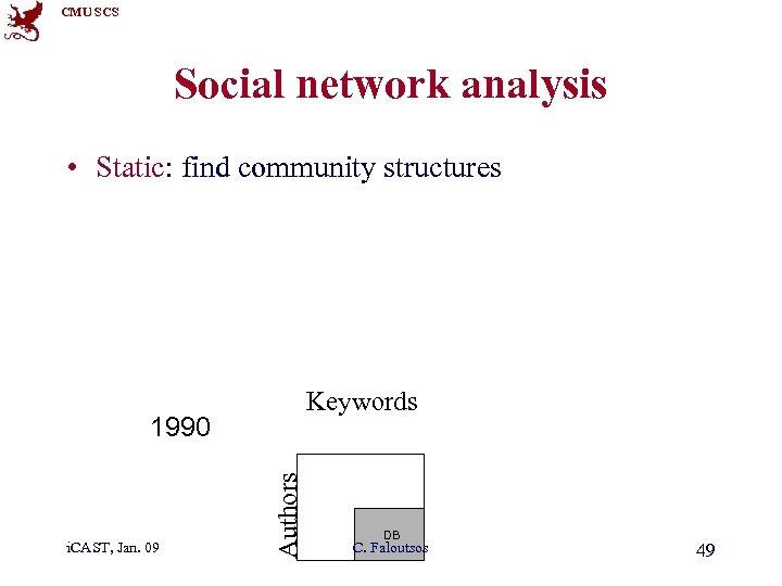 CMU SCS Social network analysis • Static: find community structures Keywords i. CAST, Jan.