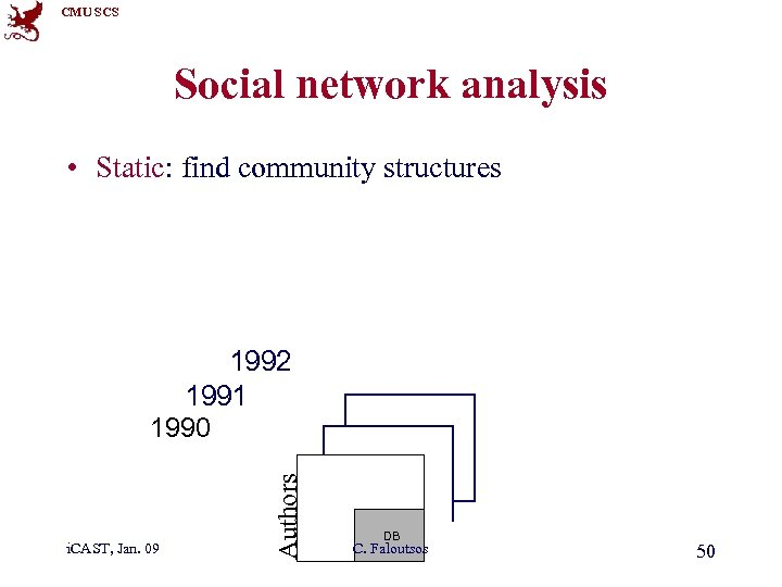 CMU SCS Social network analysis • Static: find community structures i. CAST, Jan. 09