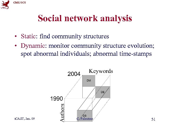 CMU SCS Social network analysis • Static: find community structures • Dynamic: monitor community