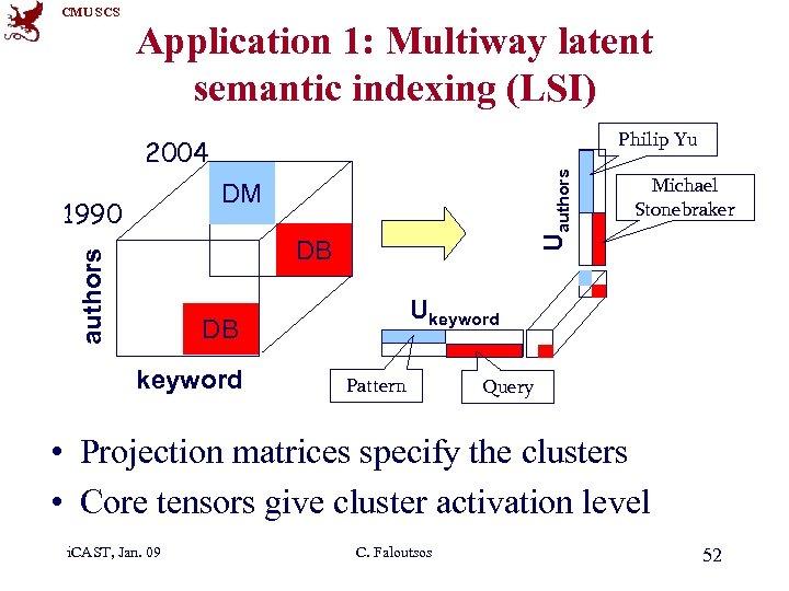 CMU SCS Application 1: Multiway latent semantic indexing (LSI) Philip Yu Uauthors 2004 DM