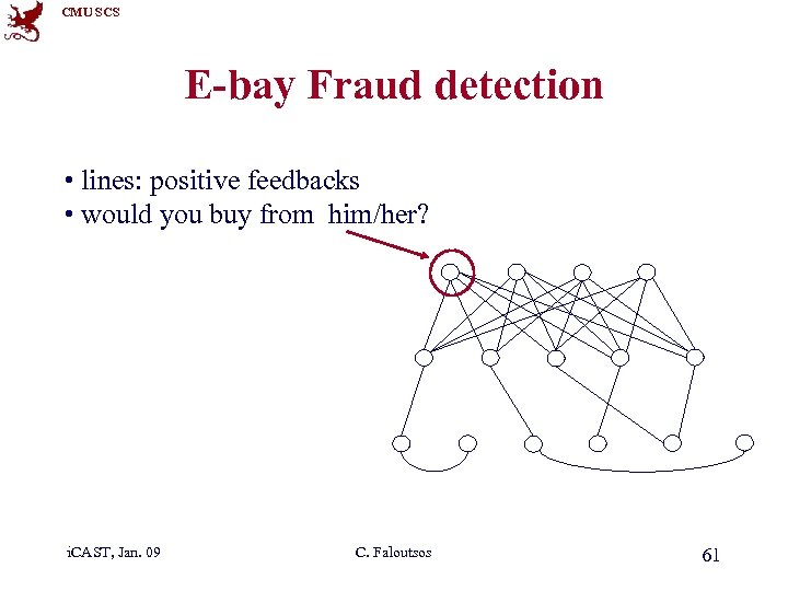 CMU SCS E-bay Fraud detection • lines: positive feedbacks • would you buy from