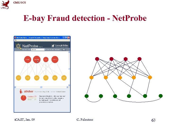 CMU SCS E-bay Fraud detection - Net. Probe i. CAST, Jan. 09 C. Faloutsos